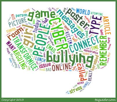 What is a good thesis statement for bullying in schools?